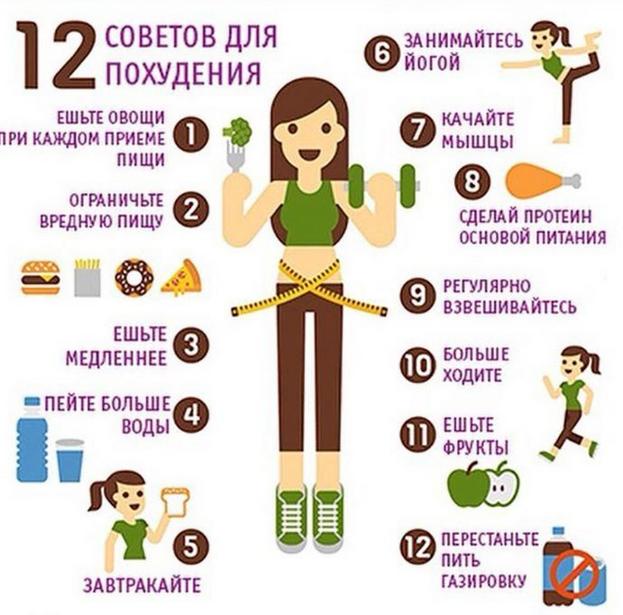 Фигура груша - правила похудение 12 советов