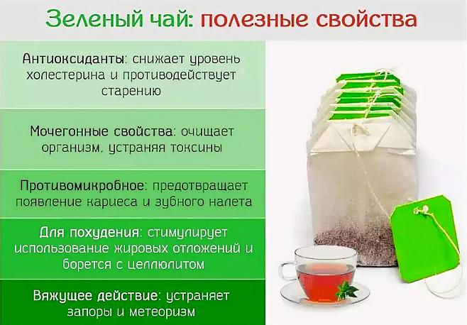 Зелёный чай - польза