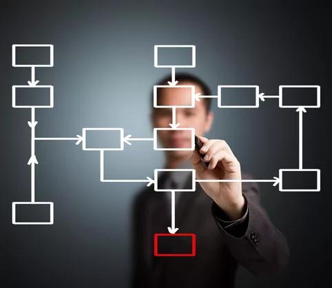 Качество и скорость решения в бизнесе