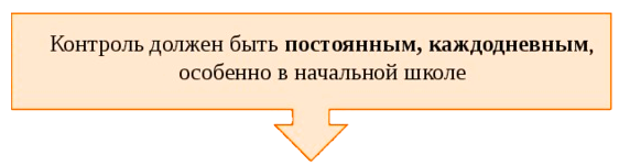 Постоянный контроль за уроками