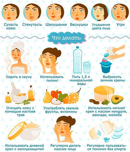 Что делать с проблемами кожи
