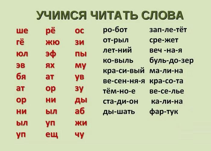 Учимся читать слова