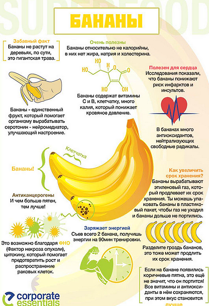 Что полезного в бананах