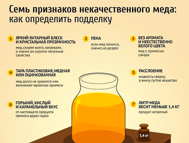 Признаки некачественного мёда