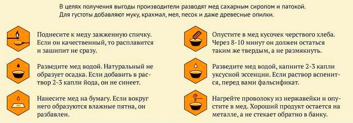 Проверка мёда в домашних условиях
