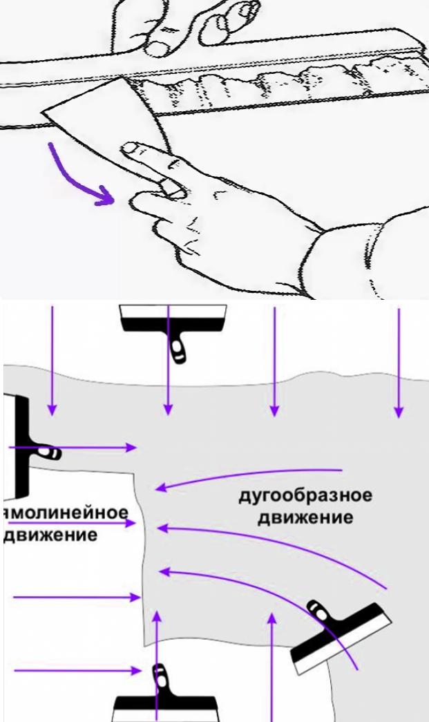Техника шпаклевания, шпатлевания и штукатурки стен