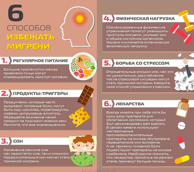 Что провоцирует мигрень, продукты и т.п