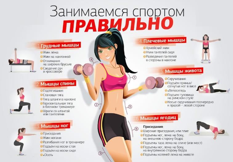Занимайся спортом правильно