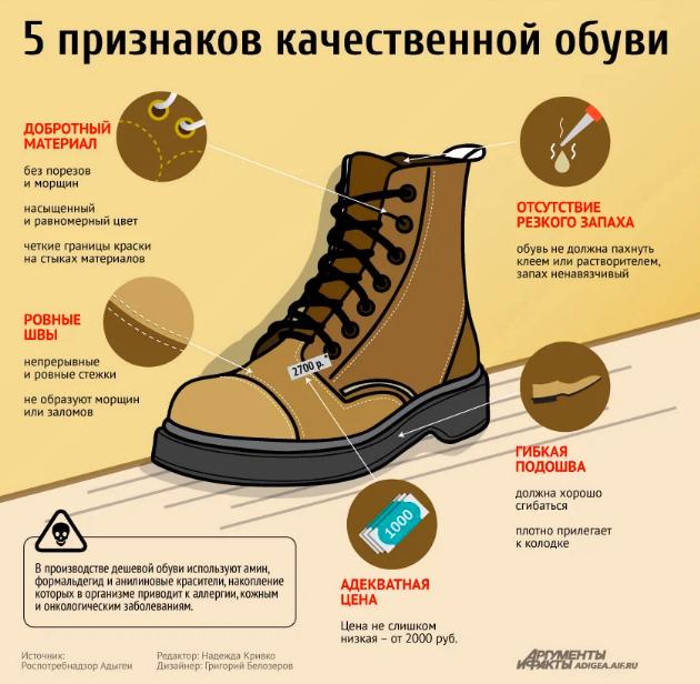 Признаки качественной обуви
