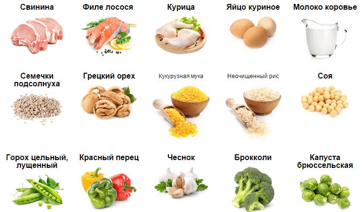 Аминокислота цистеин продукты питания
