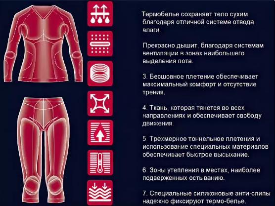 Семь свойств термобелья